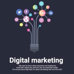 digital-marketing instagram-post