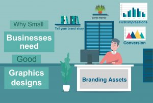 why small businesses need good graphics designs