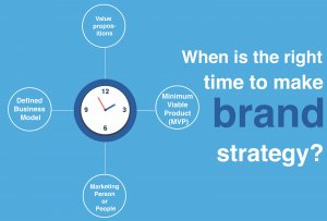 When is the right time to make brand strategy?